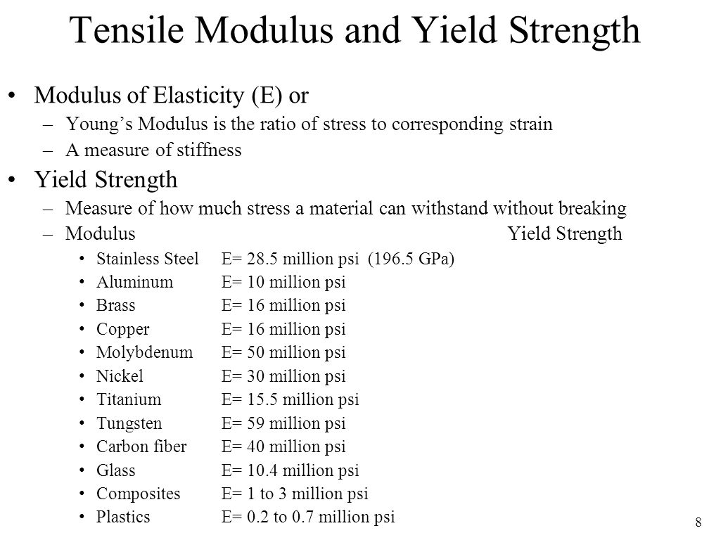 8 Tensile Modulus and Yield Strength Modulus of Elasticity (E) or –Young's Modulus is the ratio of stress to corresponding strain –A measure of stiffn