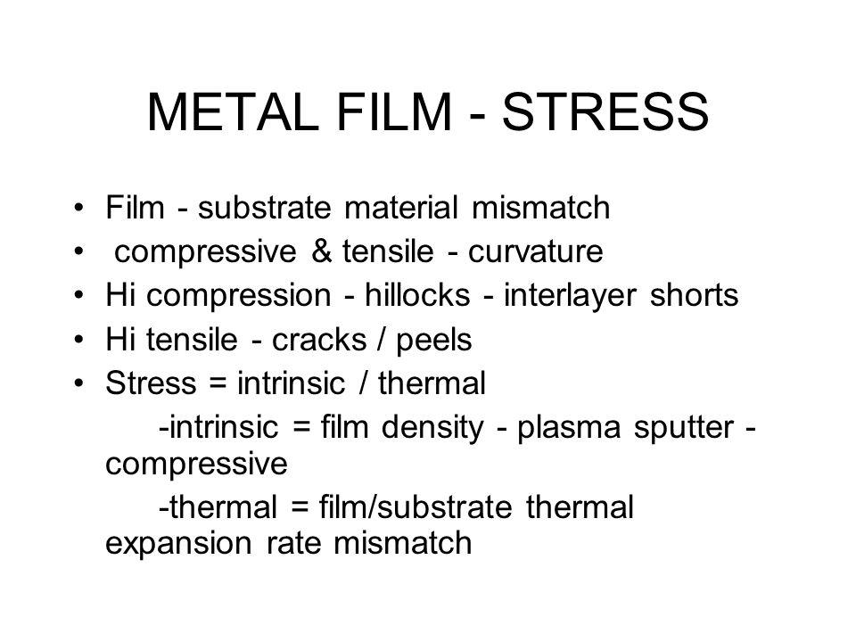 METAL FILM - STRESS Film - substrate material mismatch compressive & tensile - curvature Hi compression - hillocks - interlayer shorts Hi tensile - cracks / peels Stress = intrinsic / thermal -intrinsic = film density - plasma sputter - compressive -thermal = film/substrate thermal expansion rate mismatch