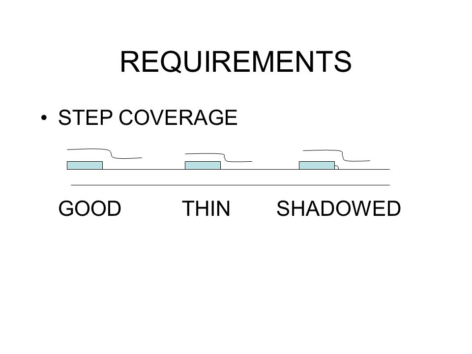 REQUIREMENTS STEP COVERAGE GOODTHIN SHADOWED