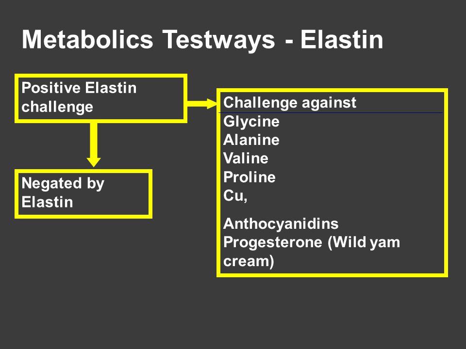 Positive Elastin challenge Metabolics Testways - Elastin Challenge against Glycine Alanine Valine Proline Cu, Anthocyanidins Progesterone (Wild yam cream) Negated by Elastin