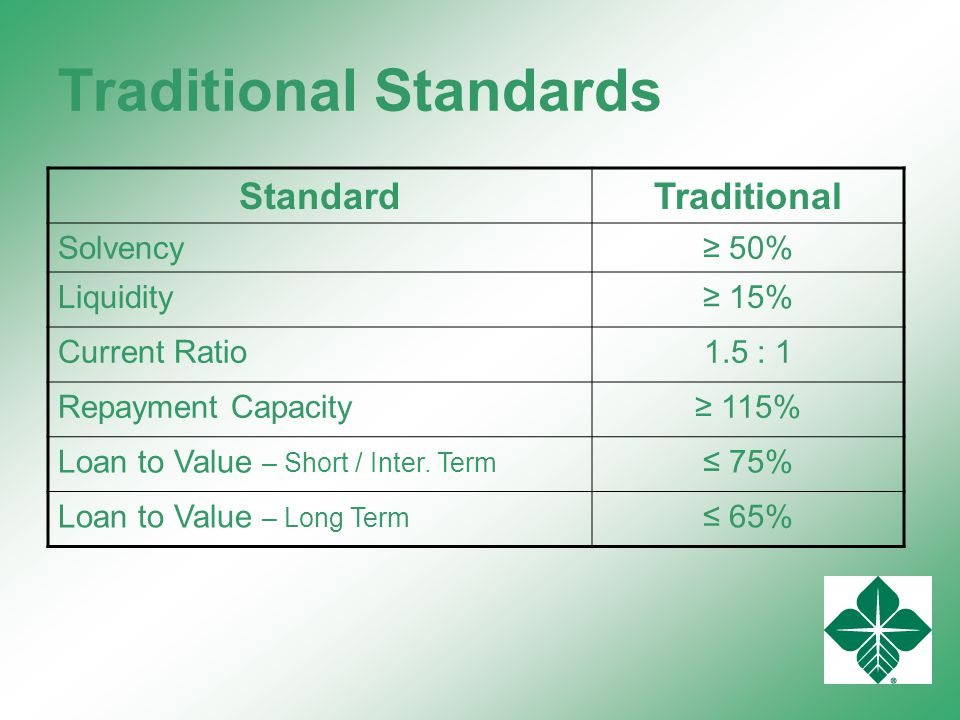 Traditional Standards StandardTraditional Solvency≥ 50% Liquidity≥ 15% Current Ratio1.5 : 1 Repayment Capacity≥ 115% Loan to Value – Short / Inter.