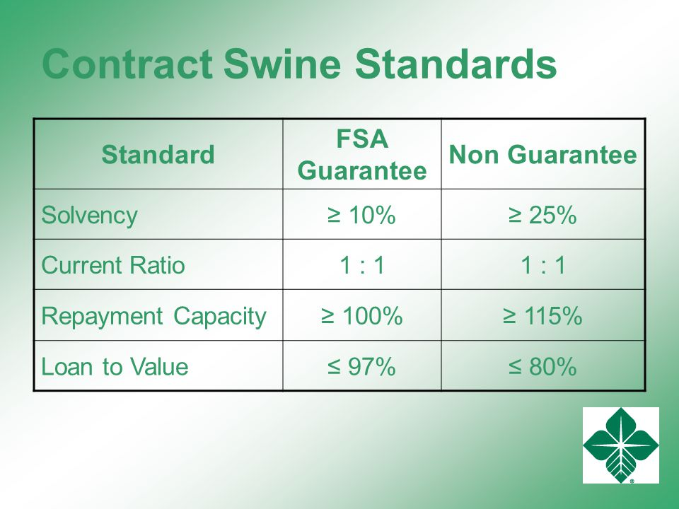 Contract Swine Standards Standard FSA Guarantee Non Guarantee Solvency≥ 10%≥ 25% Current Ratio1 : 1 Repayment Capacity≥ 100%≥ 115% Loan to Value≤ 97%≤ 80%