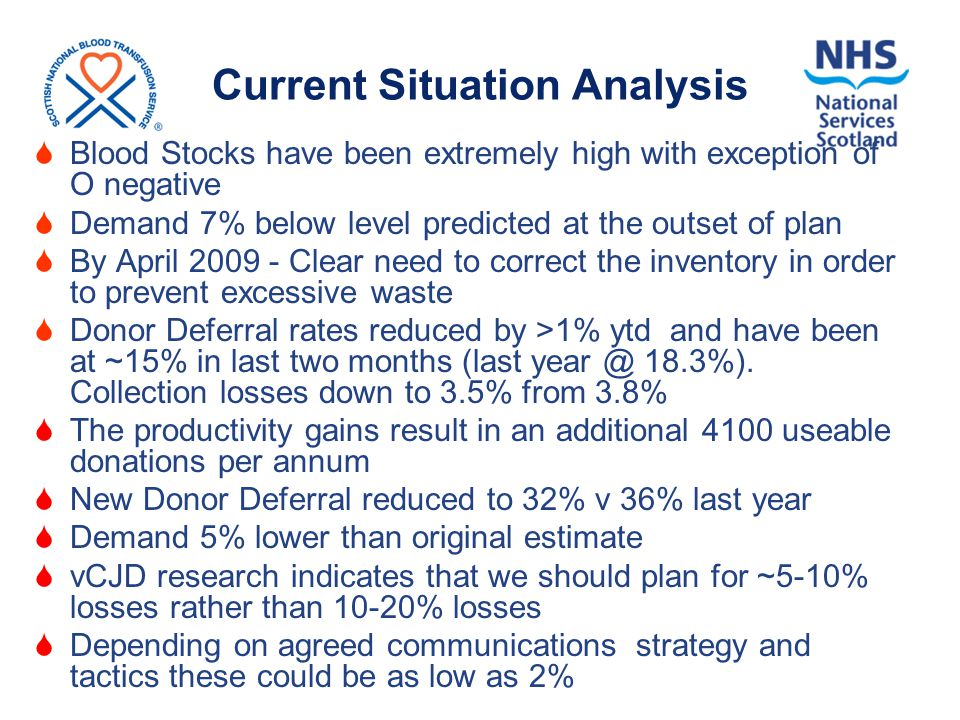 Current Situation Analysis  Blood Stocks have been extremely high with exception of O negative  Demand 7% below level predicted at the outset of plan  By April 2009 - Clear need to correct the inventory in order to prevent excessive waste  Donor Deferral rates reduced by >1% ytd and have been at ~15% in last two months (last year @ 18.3%).