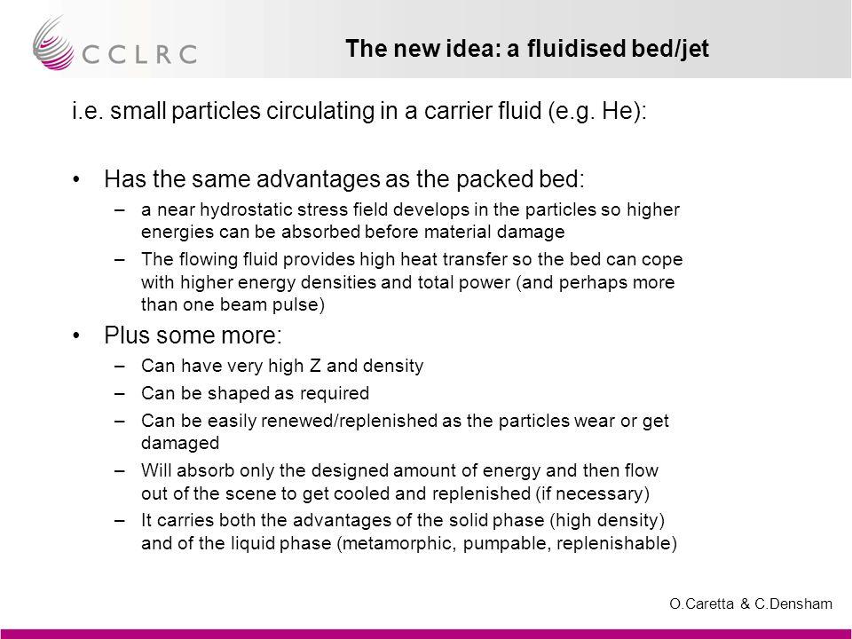 O.Caretta & C.Densham The new idea: a fluidised bed/jet i.e.