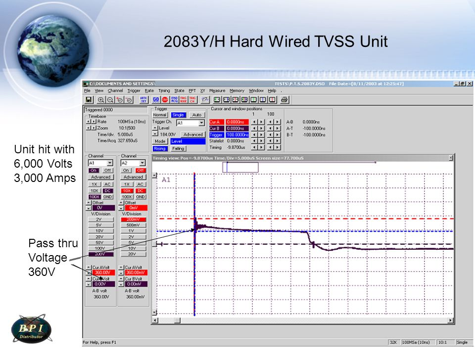 The Competition s 2083Y Hard Wired TVSS Unit Pass thru Voltage 824V Unit hit with 6,000 Volts 3,000 Amps