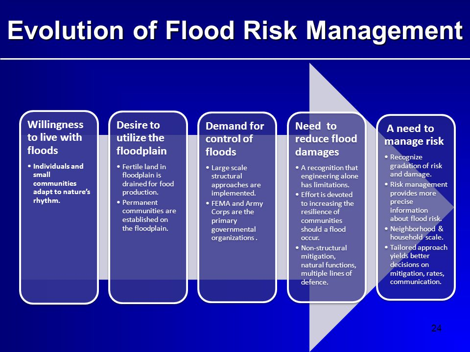 24 Evolution of Flood Risk Management Willingness to live with floods Individuals and small communities adapt to nature's rhythm.
