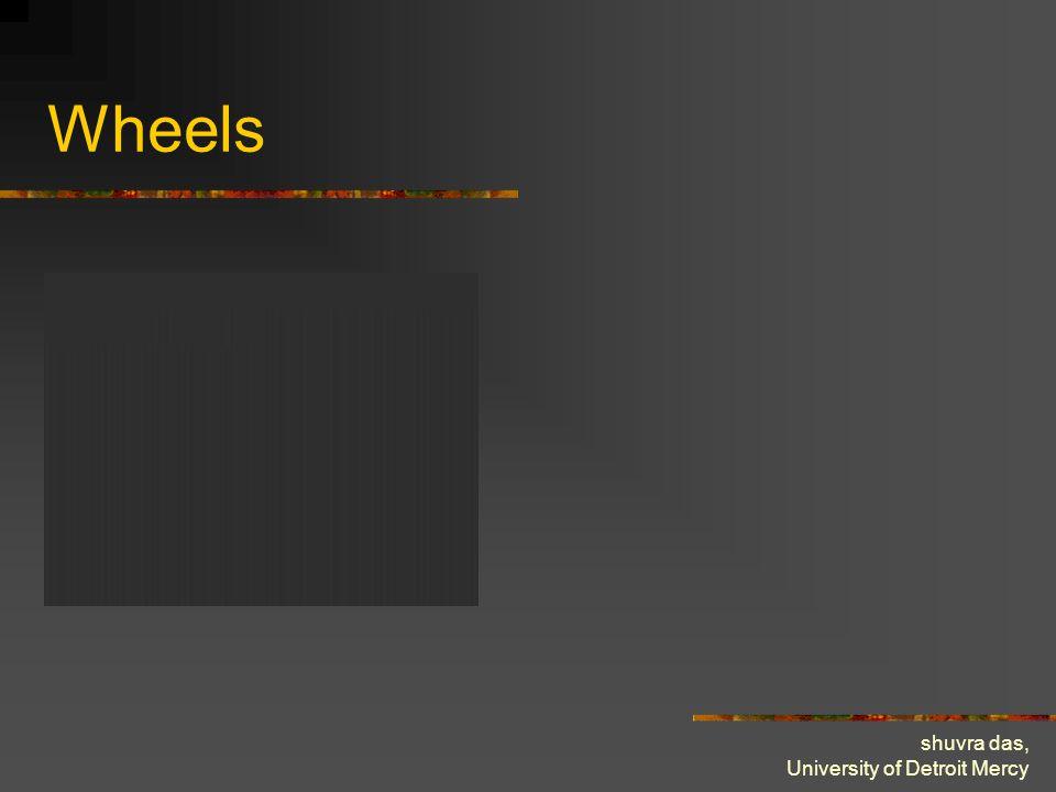 shuvra das, University of Detroit Mercy Wheels