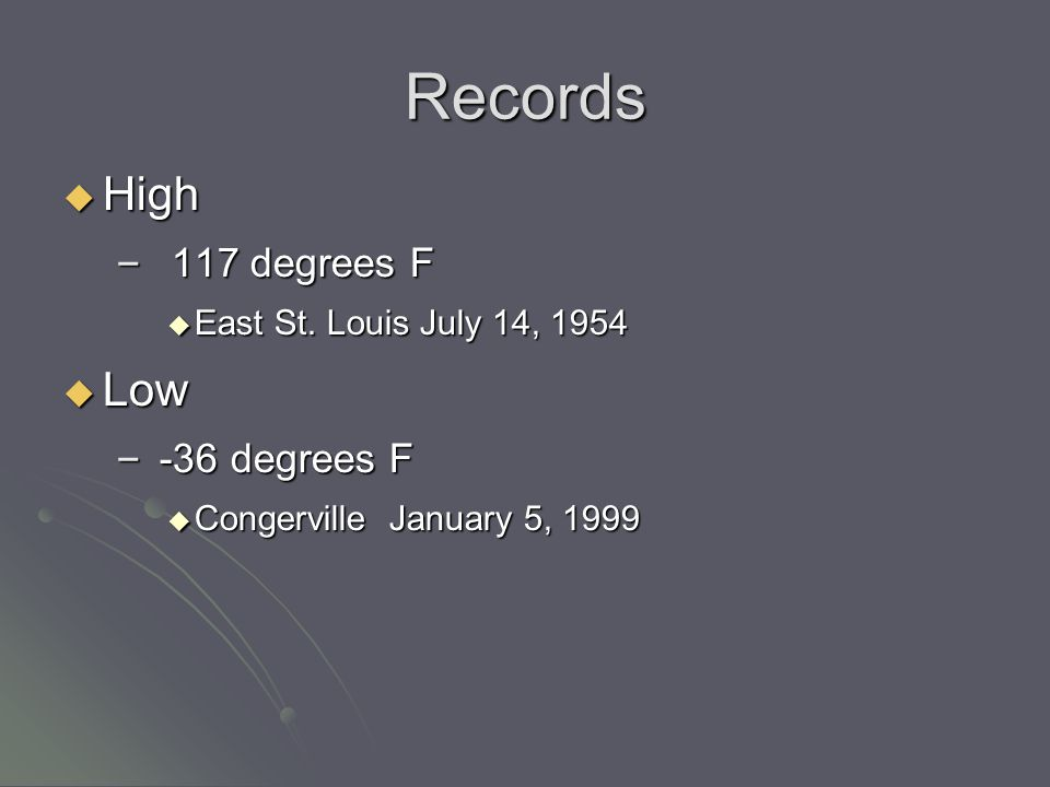 Records HHHHigh – 1 17 degrees F EEEEast St. Louis July 14, 1954 LLLLow – -– -– -– -36 degrees F CCCCongerville January 5, 1999