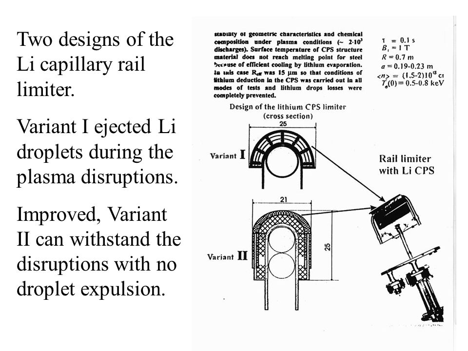 Two designs of the Li capillary rail limiter. Variant I ejected Li droplets during the plasma disruptions. Improved, Variant II can withstand the disr