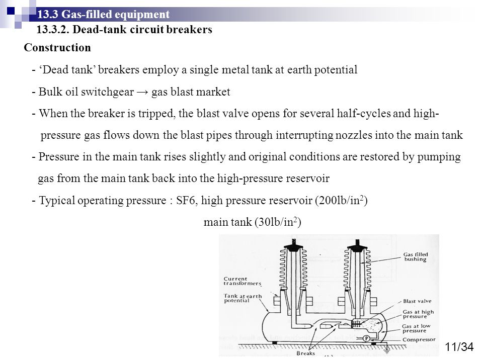 13.3 Gas-filled equipment 13.3.2. Dead-tank circuit breakers Construction - 'Dead tank' breakers employ a single metal tank at earth potential - Bulk