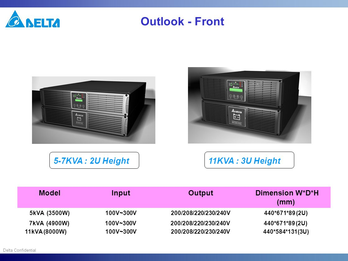Delta Confidential MBB-P Outlook Dimension (WxDxH): 440 x 195 x 131 mm 3U height.