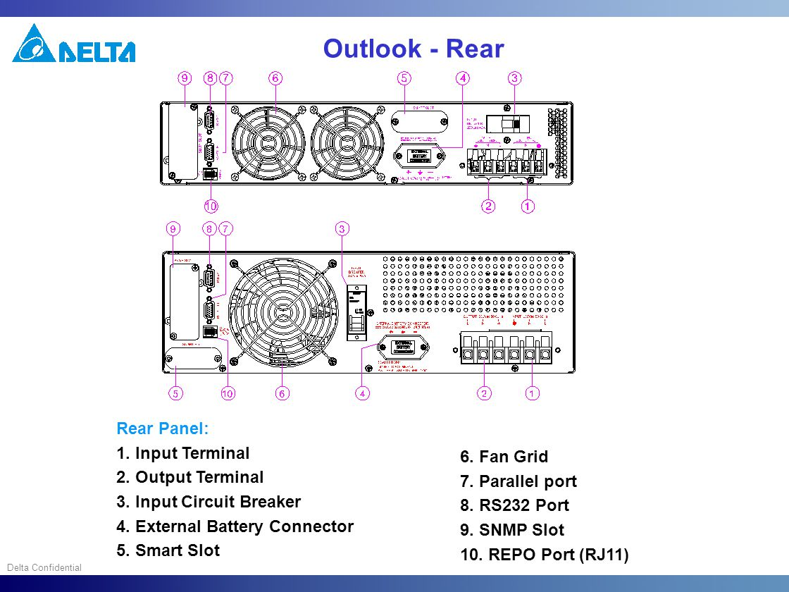 Delta Confidential Outlook - Rear Rear Panel: 1. Input Terminal 2. Output Terminal 3. Input Circuit Breaker 4. External Battery Connector 5. Smart Slo