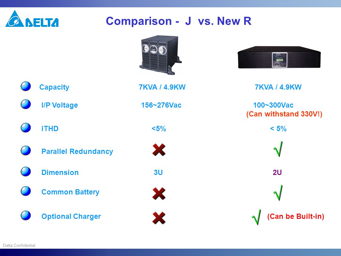 Delta Confidential Comparison - J vs.