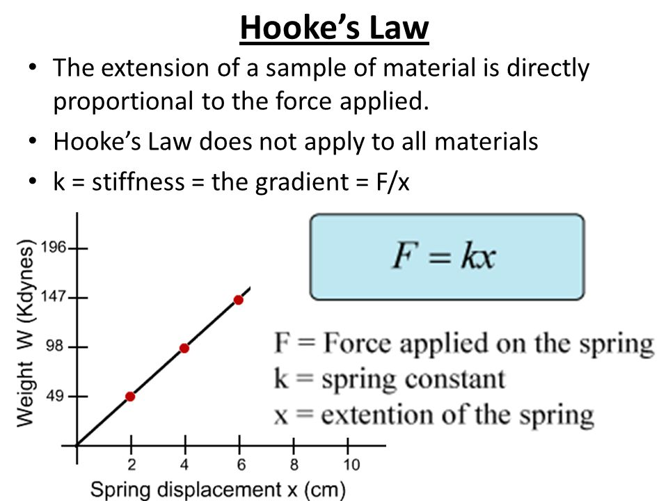 Hooke's Law The extension of a sample of material is directly proportional to the force applied. Hooke's Law does not apply to all materials k = stiff