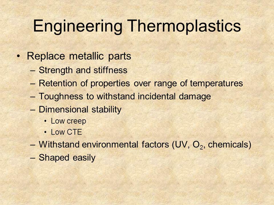 High Performance Thermoplastics