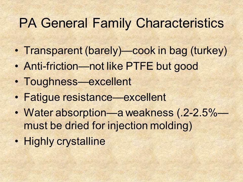 Acetals or Polyoxymethylenes (POM)