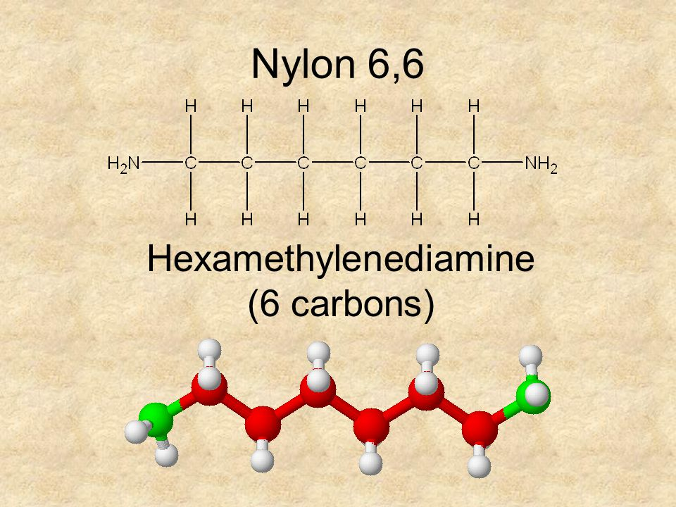 Nylon 6,6 Hexamethylenediamine (6 carbons)