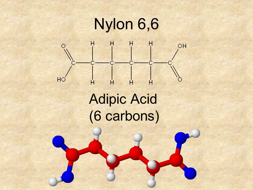 Nylon 6,6 Adipic Acid (6 carbons)