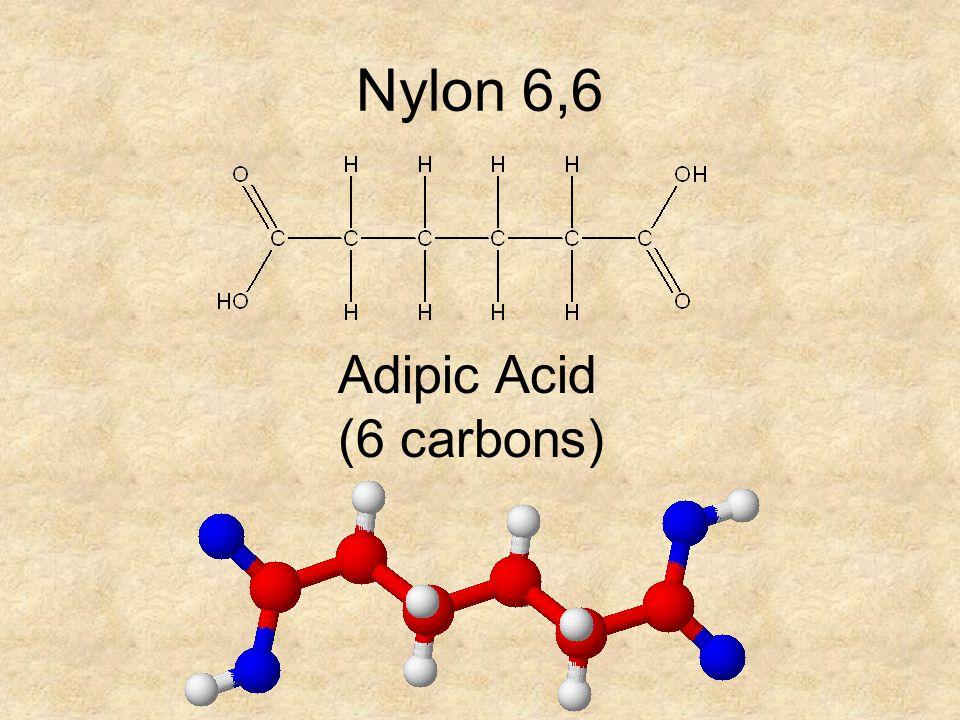 Nylon 6,6 Water Nylon 6,6