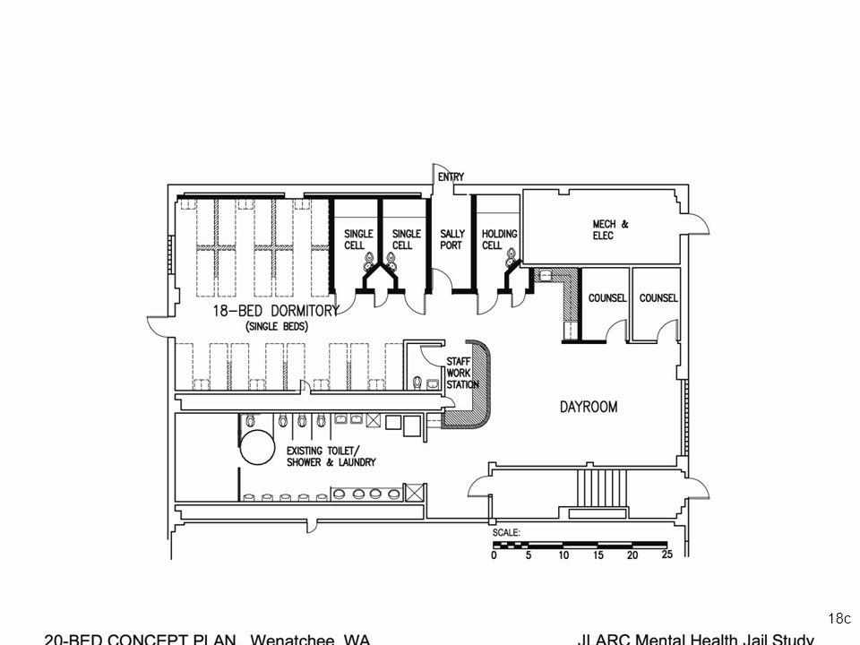 JLARC s Specialized Regional Jail Analysis20 18c