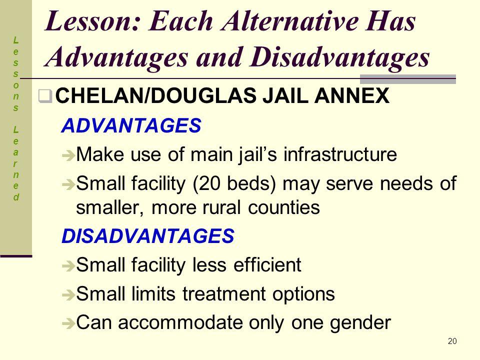 Lesson: Each Alternative Has Advantages and Disadvantages  CHELAN/DOUGLAS JAIL ANNEX ADVANTAGES  Make use of main jail's infrastructure  Small faci
