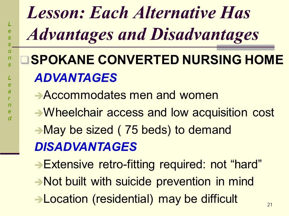 Lesson: Each Alternative Has Advantages and Disadvantages  SPOKANE CONVERTED NURSING HOME ADVANTAGES  Accommodates men and women  Wheelchair access