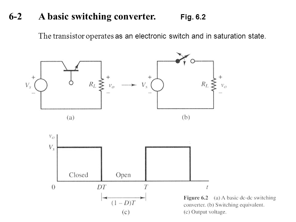6-2A basic switching converter. Fig.