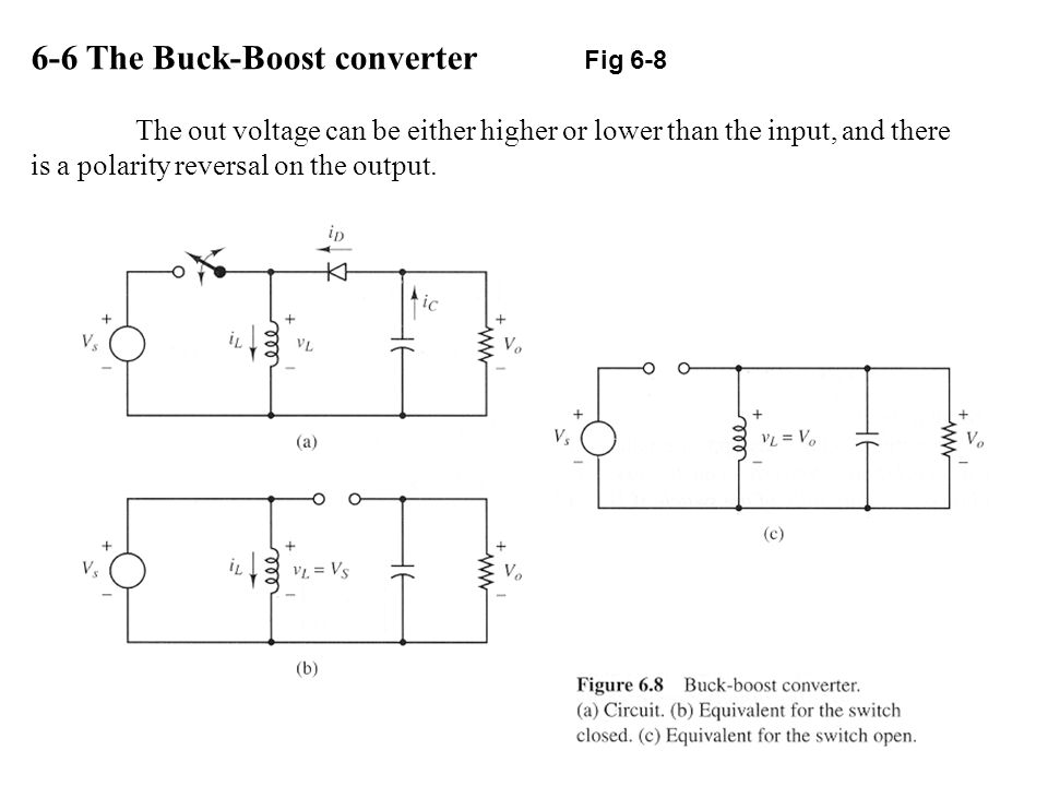 6-6 The Buck-Boost converter Fig 6-8 The out voltage can be either higher or lower than the input, and there is a polarity reversal on the output.