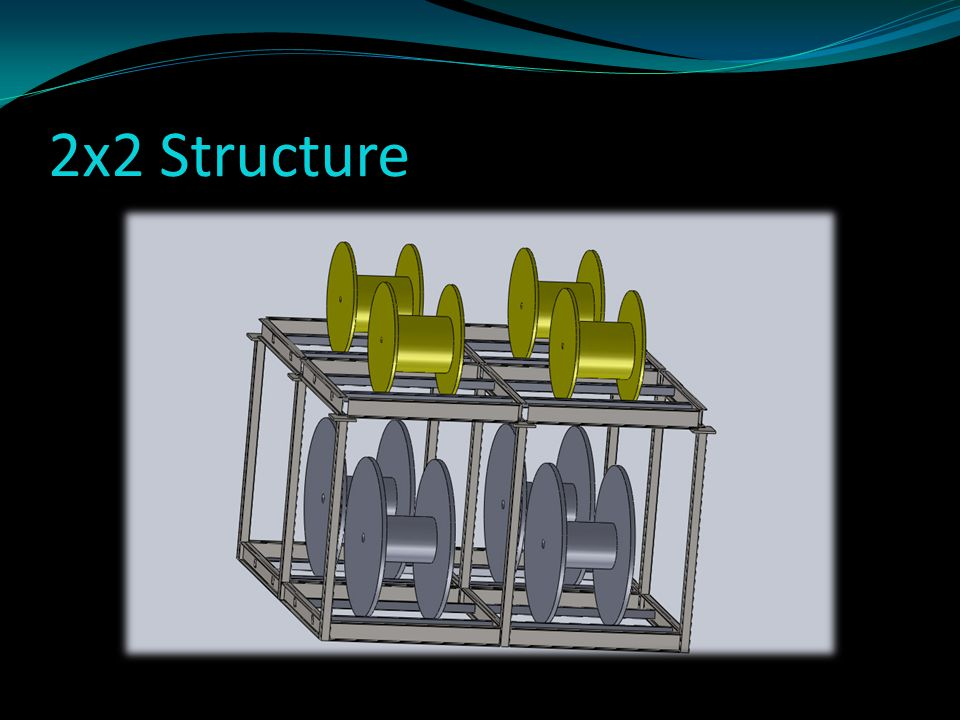 2x2 Structure