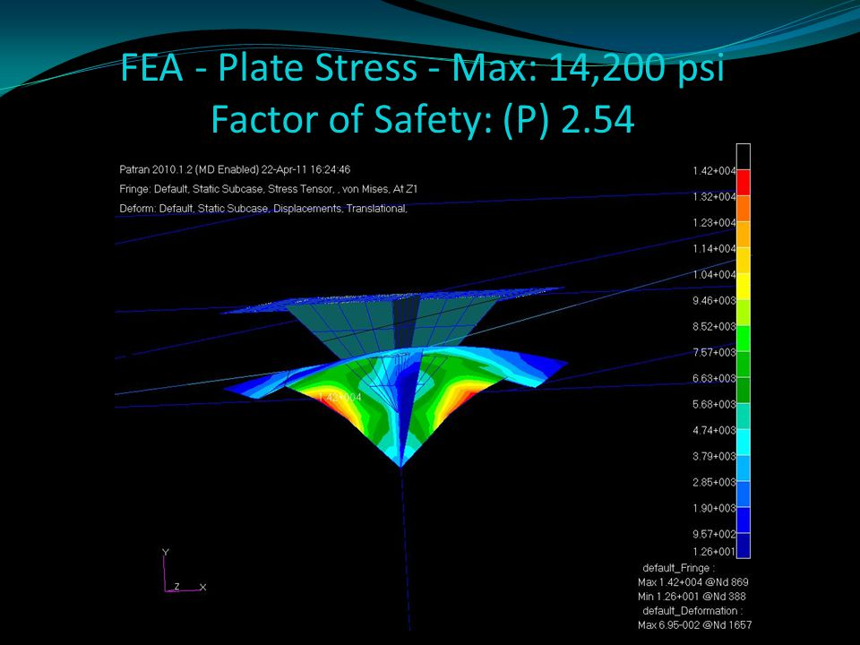 FEA - Plate Stress - Max: 14,200 psi Factor of Safety: (P) 2.54