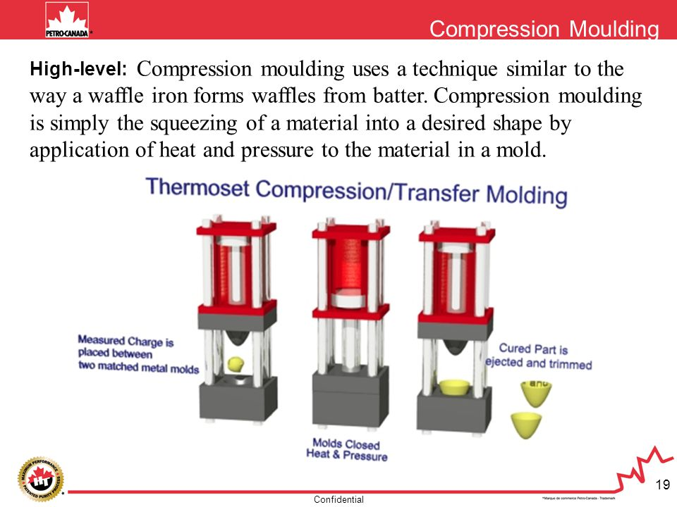 Confidential 19 High-level: Compression moulding uses a technique similar to the way a waffle iron forms waffles from batter. Compression moulding is