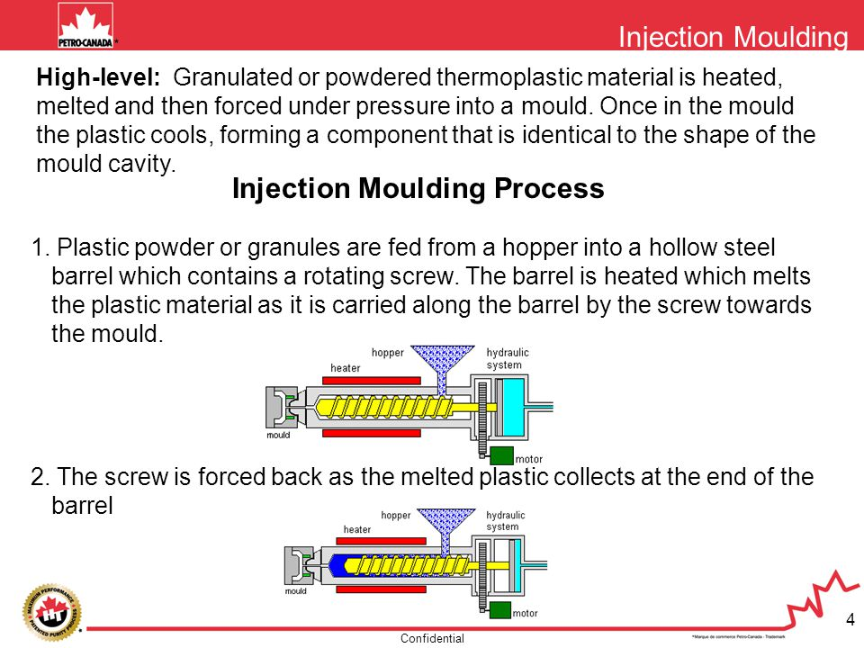 Operating Conditions: Extreme high heat High pressures Key Problems: Many use open-lube systems, therefore they change-out oil frequently Key Product:: CALFLO AF Key Selling Points: CALFLO has longer oil life than leading competitors Proof: Õ Show performance proof in CALFLO AF sell sheet and benchmark package.
