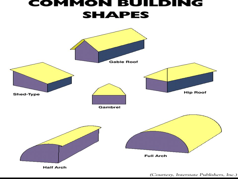 Building Shapes  Gambrel-type roof - two different slopes on each side.  Full or Half arch roof - steel rounded building
