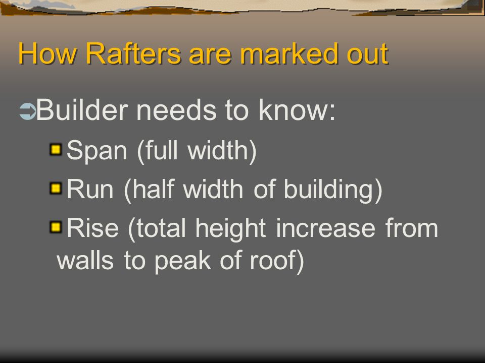 How Rafters are marked out  Builder needs to know: Span (full width) Run (half width of building) Rise (total height increase from walls to peak of roof)