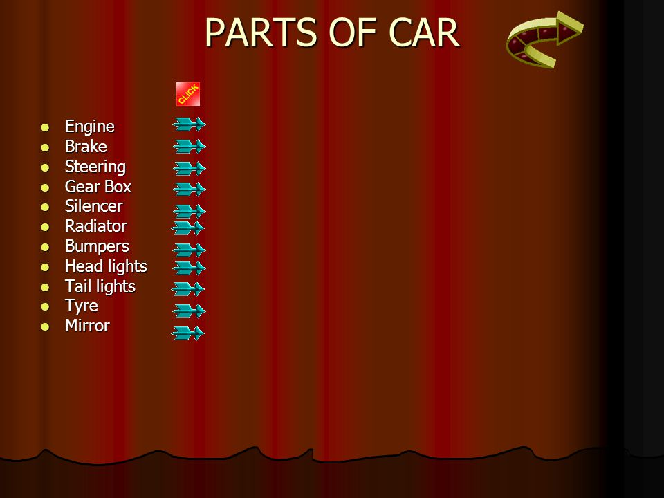 PARTS OF CAR Engine Brake Steering Gear Box Silencer Radiator Bumpers Head lights Tail lights Tyre Mirror
