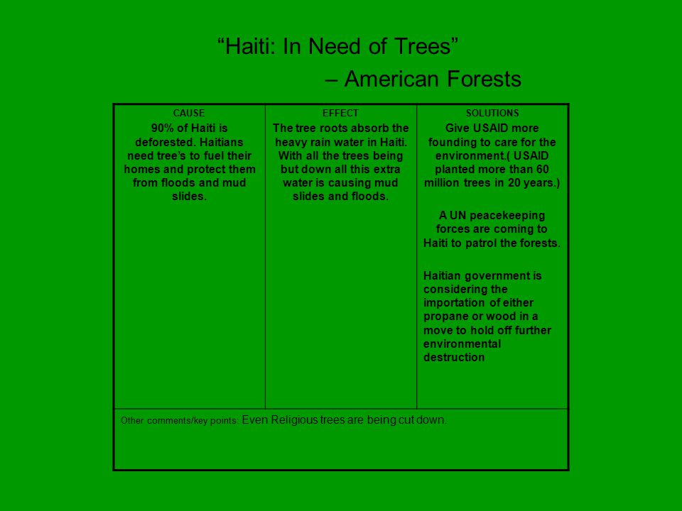 Haiti: In Need of Trees – American Forests CAUSE 90% of Haiti is deforested.