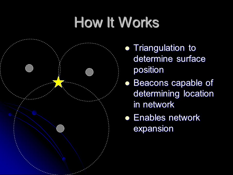 How It Works Triangulation to determine surface position Triangulation to determine surface position Beacons capable of determining location in network Beacons capable of determining location in network Enables network expansion Enables network expansion
