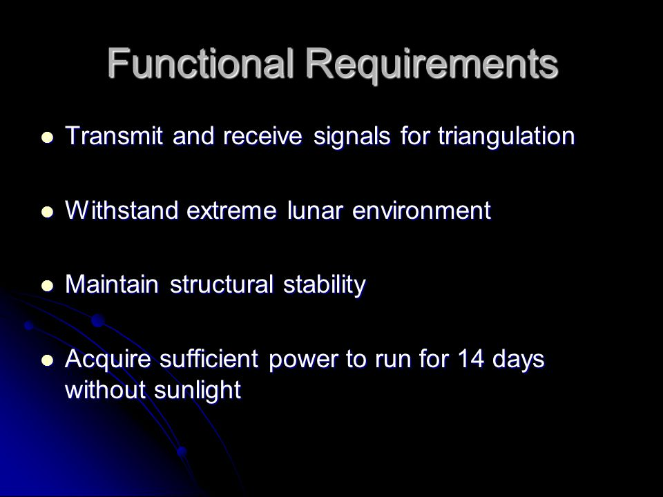 Functional Requirements Transmit and receive signals for triangulation Transmit and receive signals for triangulation Withstand extreme lunar environment Withstand extreme lunar environment Maintain structural stability Maintain structural stability Acquire sufficient power to run for 14 days without sunlight Acquire sufficient power to run for 14 days without sunlight