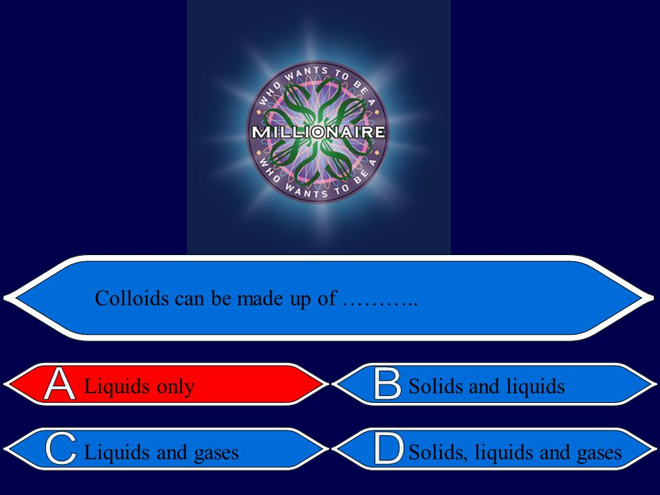 Solids, liquids and gases Colloids can be made up of ………..