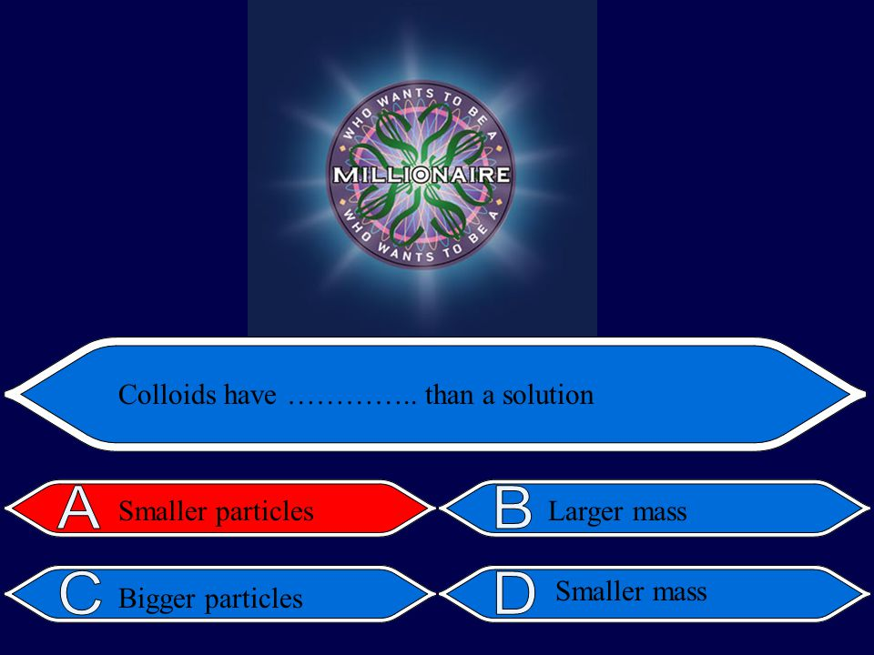 Bigger particles Colloids have ………….. than a solution Smaller particlesLarger mass Smaller mass