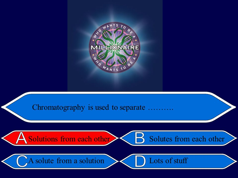 Solutes from each other Chromatography is used to separate ……….
