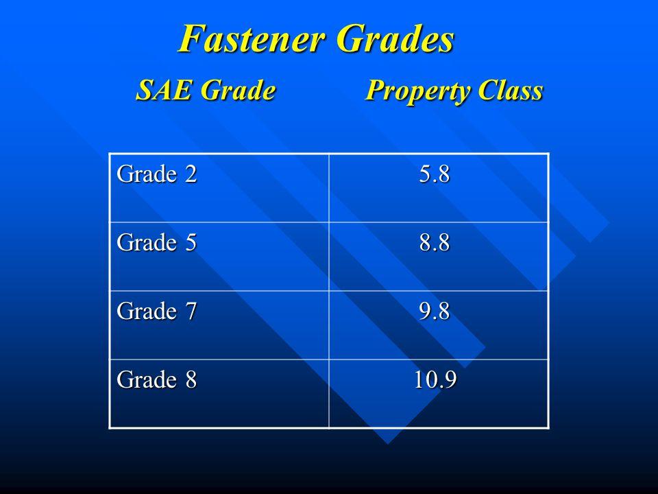 Fastener Grades SAE Grade Property Class Fastener Grades SAE Grade Property Class Grade 2 5.8 5.8 Grade 5 8.8 8.8 Grade 7 9.8 9.8 Grade 8 10.9 10.9