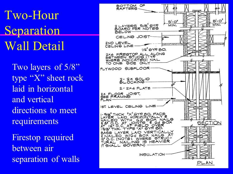 Two-Hour Separation Wall Detail Two layers of 5/8 type X sheet rock laid in horizontal and vertical directions to meet requirements Firestop required between air separation of walls