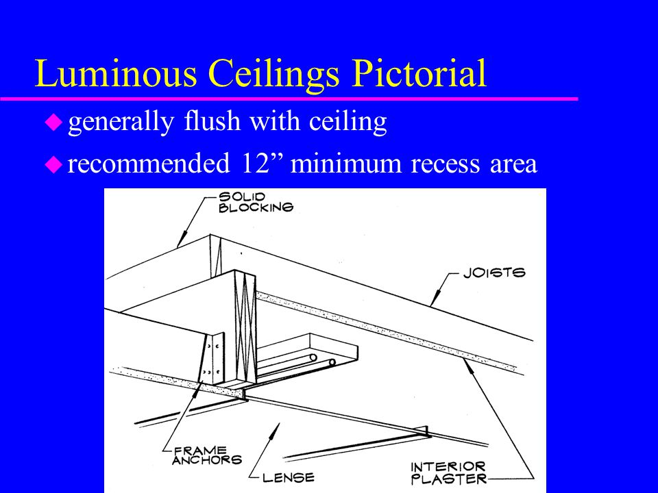 Luminous Ceilings Pictorial u generally flush with ceiling u recommended 12 minimum recess area