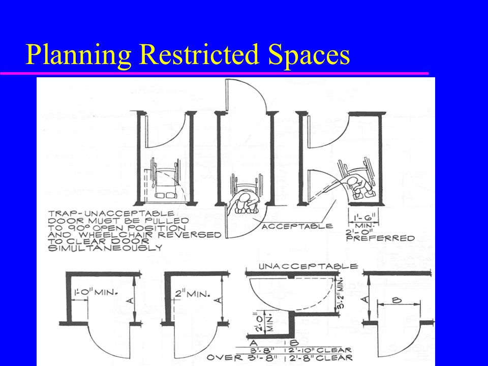 Planning Restricted Spaces