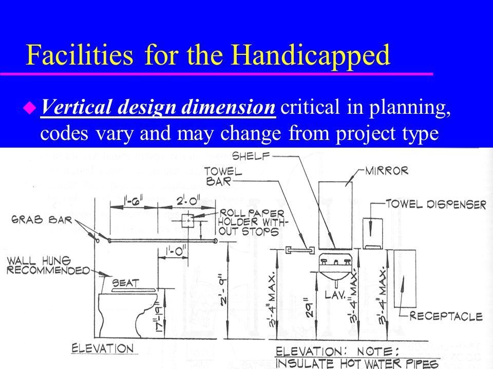Facilities for the Handicapped u Vertical design dimension critical in planning, codes vary and may change from project type
