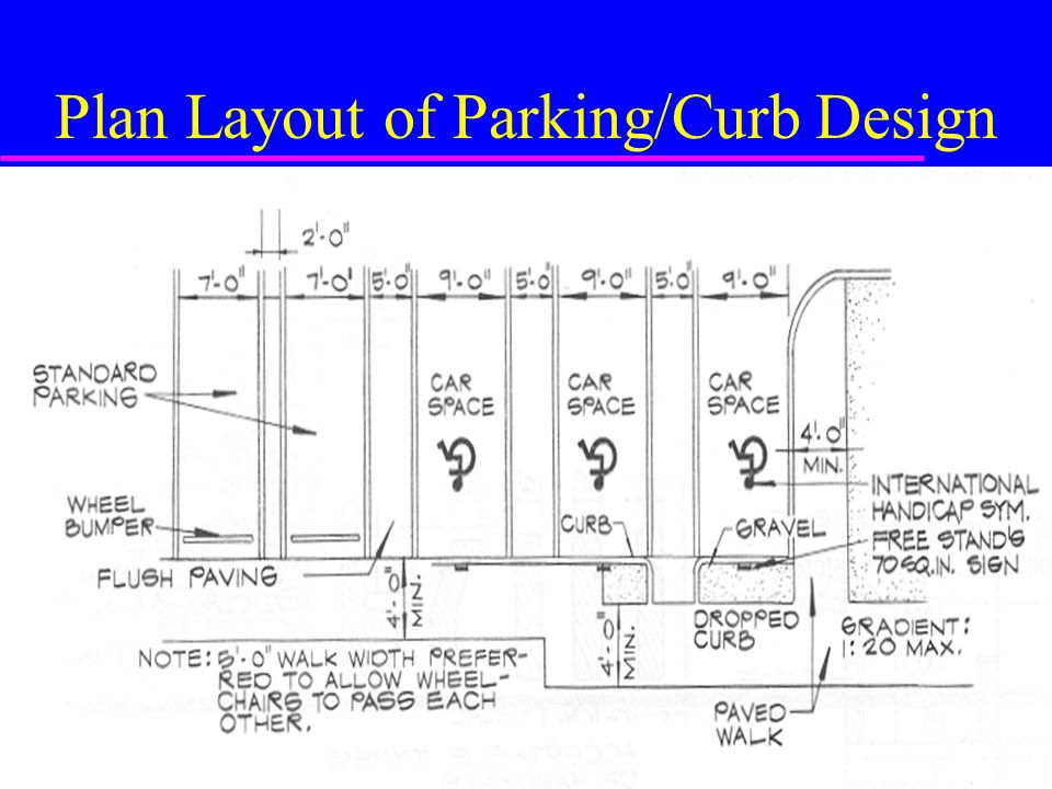 Plan Layout of Parking/Curb Design