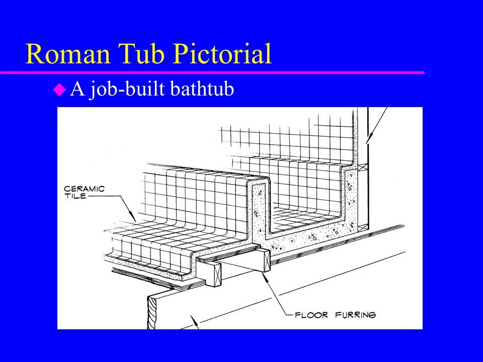 Roman Tub Pictorial u A job-built bathtub