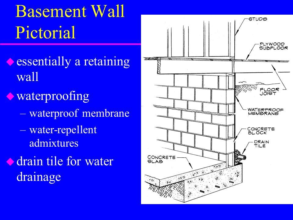 Basement Wall Pictorial u essentially a retaining wall u waterproofing –waterproof membrane –water-repellent admixtures u drain tile for water drainage