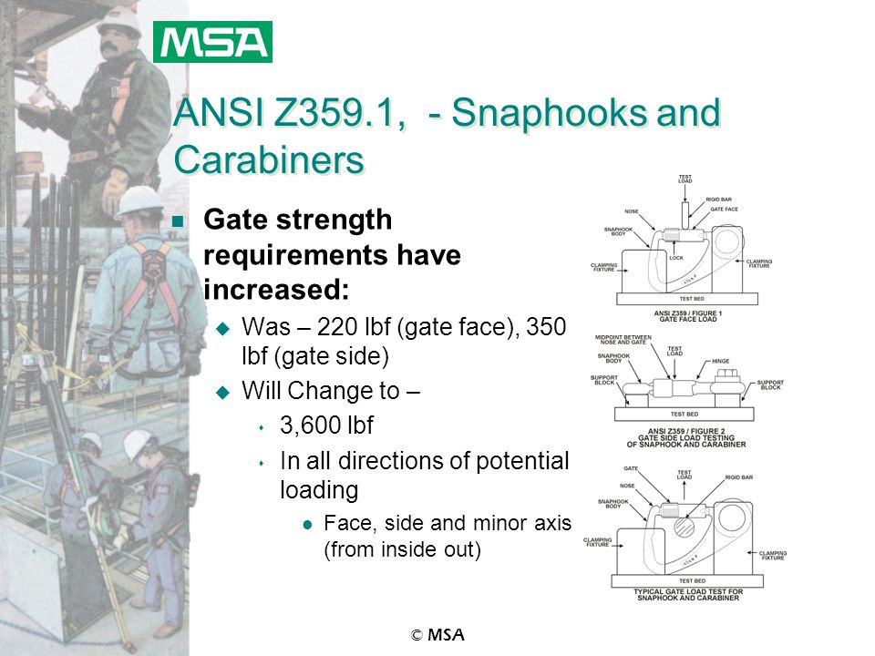 © MSA ANSI Z359.1, - Snaphooks and Carabiners n Gate strength requirements have increased: u Was – 220 lbf (gate face), 350 lbf (gate side) u Will Cha